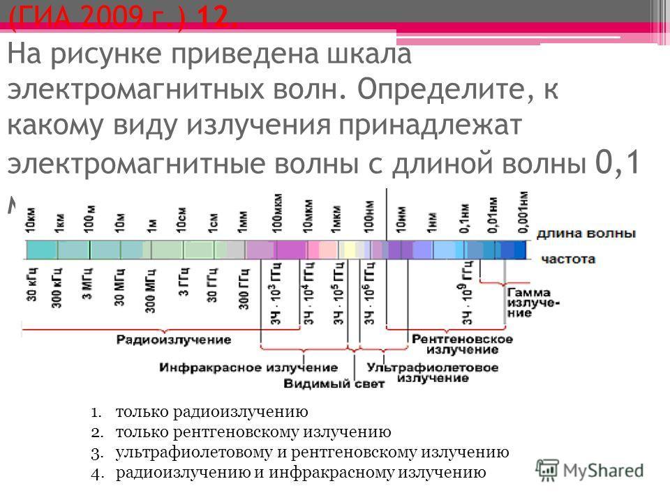 (ГИА 2009 г.) 12. На рисунке приведена шкала электромагнитных волн. Определите, к какому виду излучения принадлежат электромагнитные волны с длиной волны 0,1 мм. 1. только радиоизлучению 2. только рентгеновскому излучению 3. ультрафиолетовому и рентг