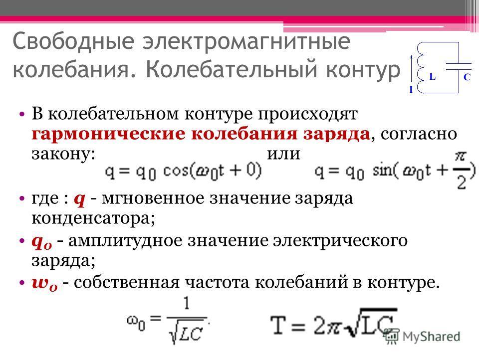 Свободные электромагнитные колебания. Колебательный контур В колебательном контуре происходят гармонические колебания заряда, согласно закону: или где : q - мгновенное значение заряда конденсатора; q 0 - амплитудное значение электрического заряда; w