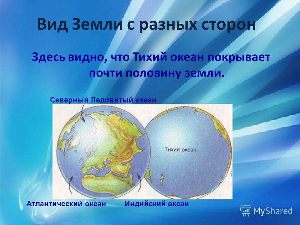 Вид Земли с разных сторон Северный Ледовитый океан Атлантический океан Индийский океан Здесь видно, что Тихий океан покрывает почти половину земли.