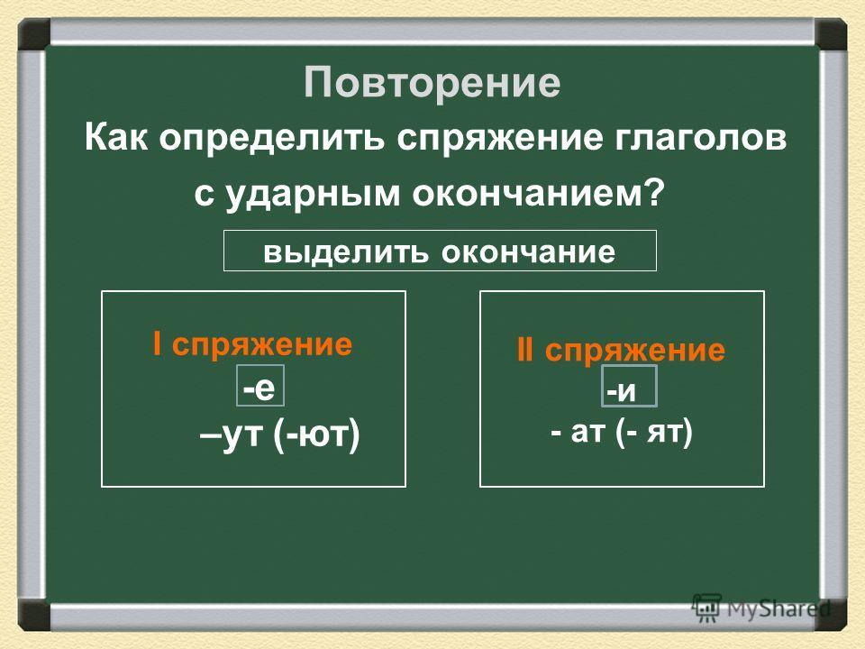 Скачать презентацию по русскому языку 4 класс спряжение глаголов