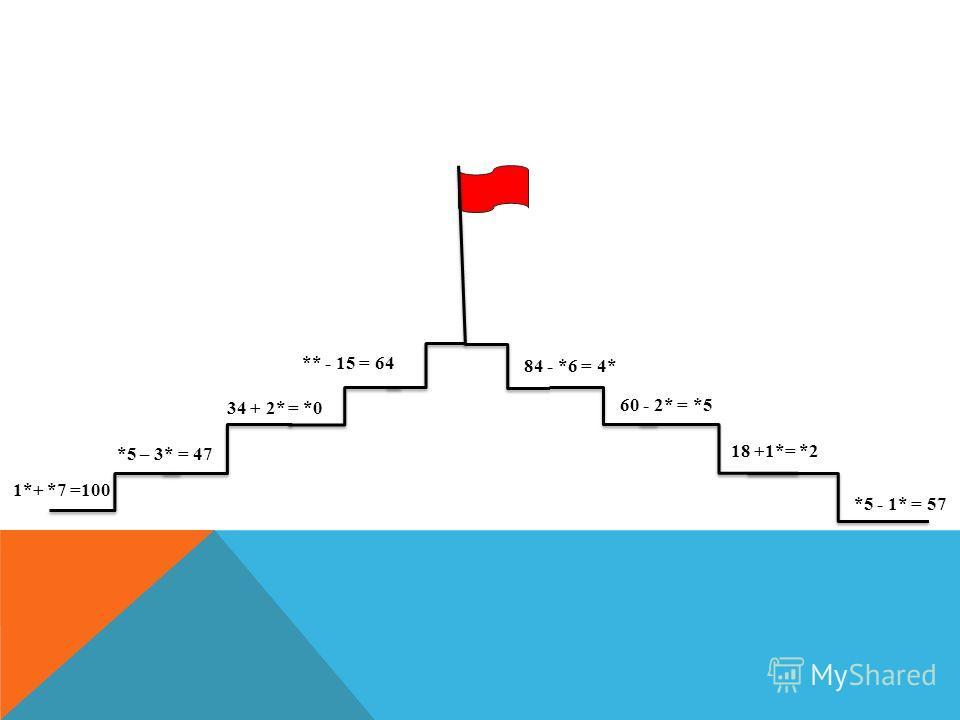 84 - *6 = 4* 60 - 2* = *5 18 +1*= *2 *5 - 1* = 57 ** - 15 = 64 *5 – 3* = 47 1*+ *7 =100 34 + 2* = *0