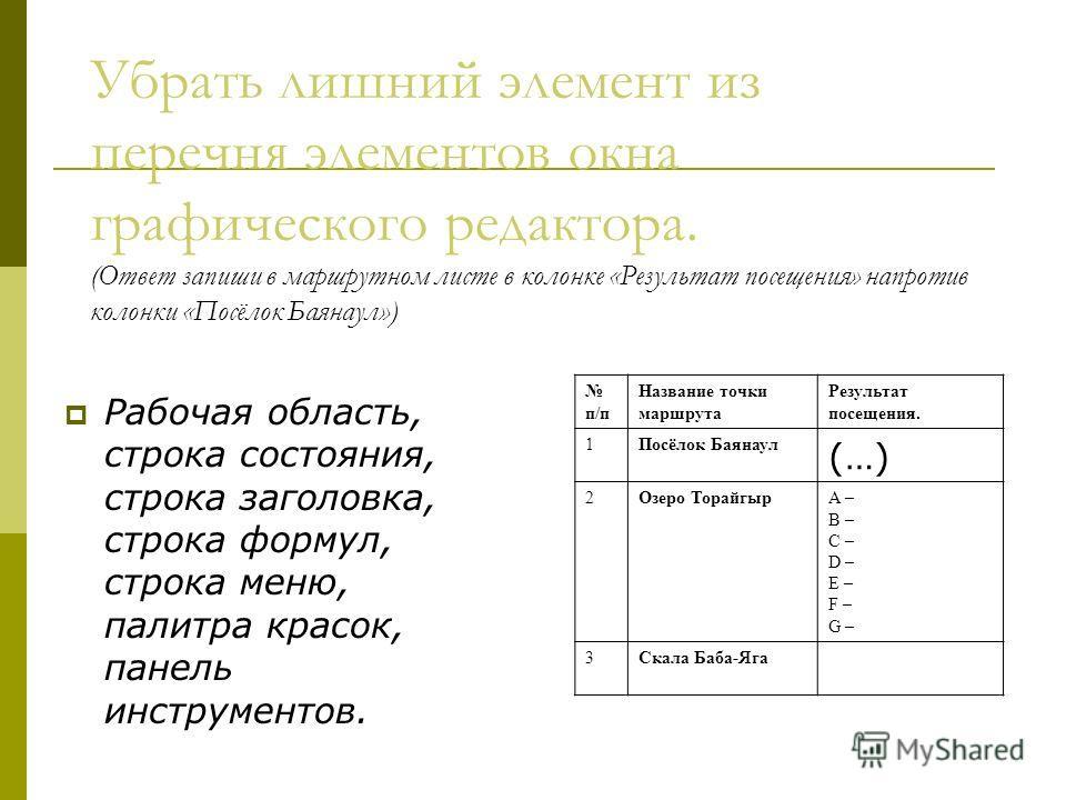 Убрать лишний элемент из перечня элементов окна графического редактора. (Ответ запиши в маршрутном листе в колонке «Результат посещения» напротив колонки «Посёлок Баянаул») Рабочая область, строка состояния, строка заголовка, строка формул, строка ме