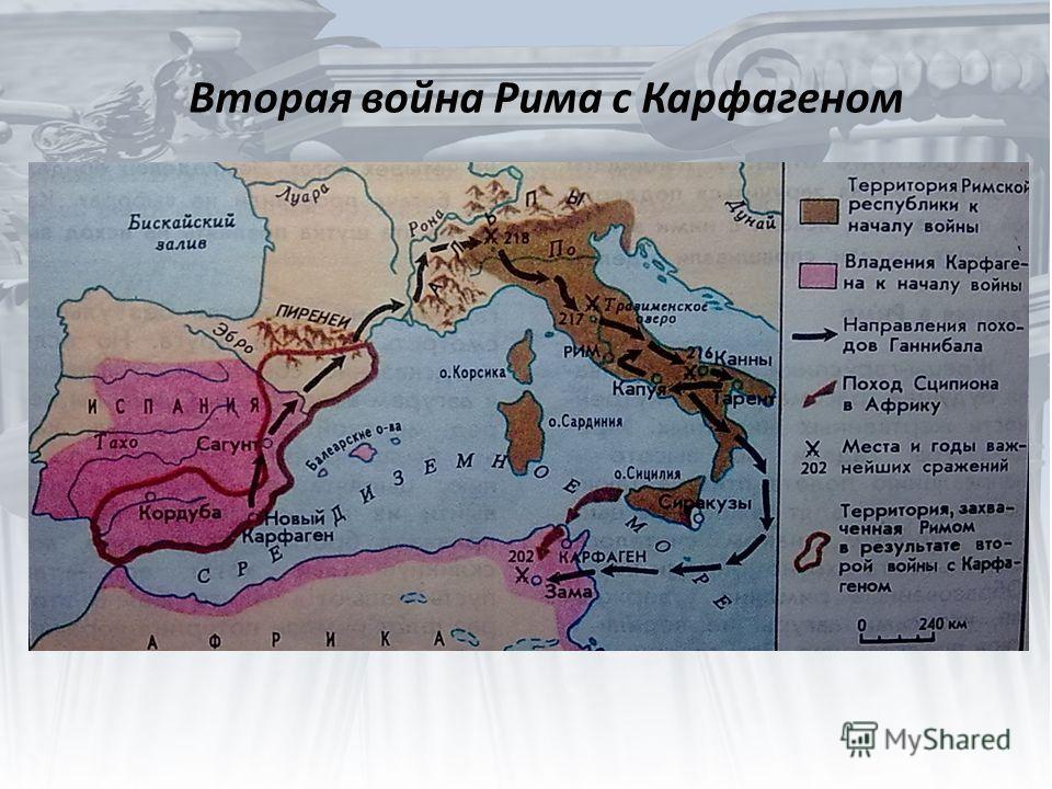 Вторая война Рима с Карфагеном