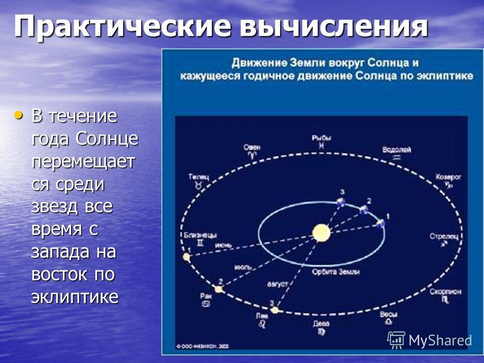 Практические вычисления В течение года Солнце перемещает ся среди звезд все время с запада на восток по эклиптике