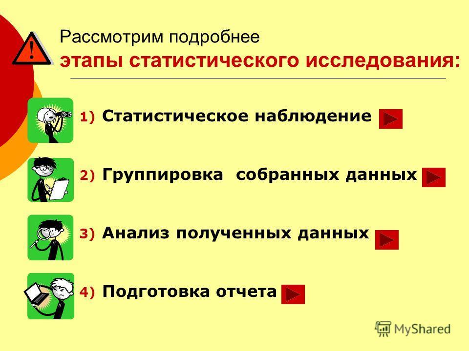 Рассмотрим подробнее этапы статистического исследования: 1) Статистическое наблюдение 2) Группировка собранных данных 3) Анализ полученных данных 4) Подготовка отчета