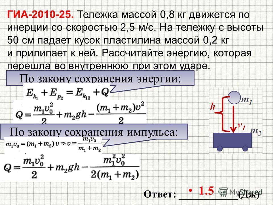 ГИА-2010-25. Тележка массой 0,8 кг движется по инерции со скоростью 2,5 м/с. На тележку с высоты 50 см падает кусок пластилина массой 0,2 кг и прилипает к ней. Рассчитайте энергию, которая перешла во внутреннюю при этом ударе. 1.5 Ответ: ___________(