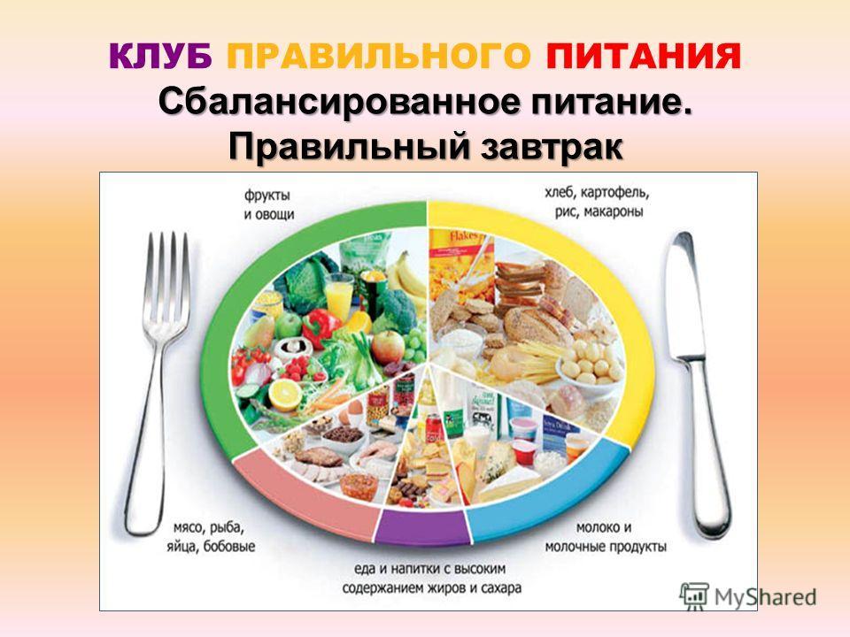 Сбалансированное питание. Правильный завтрак КЛУБ ПРАВИЛЬНОГО ПИТАНИЯ