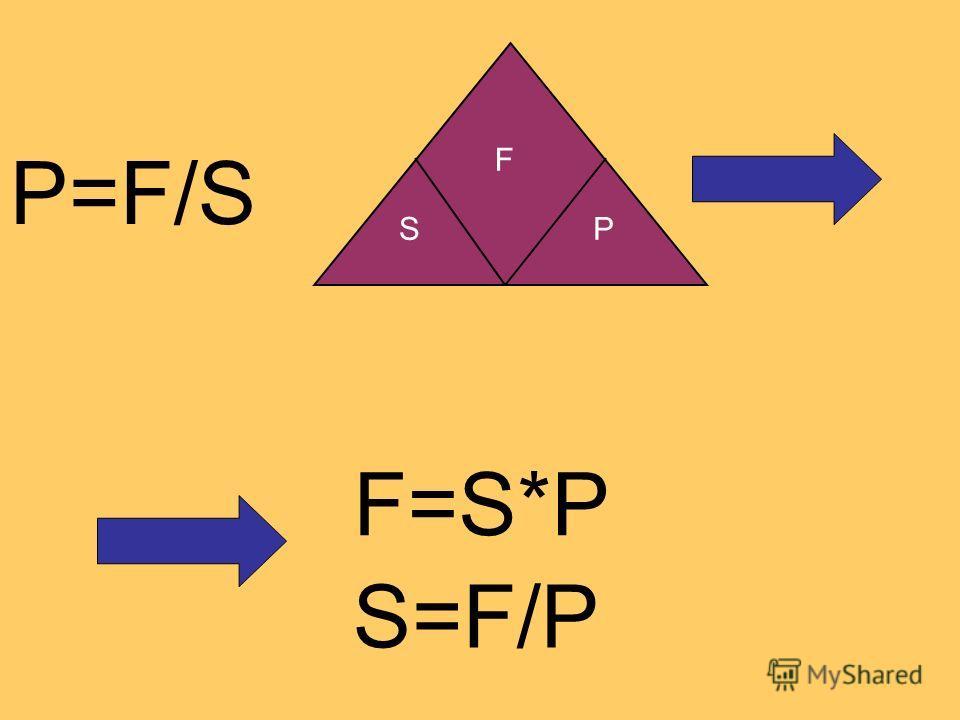 F=S*P P=F/S F SP S=F/P