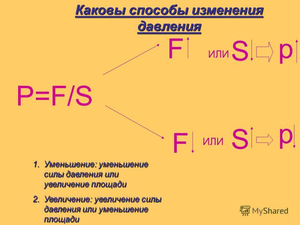 ИЛИ F P=F/S F ИЛИ S p S p Каковы способы изменения давления 1. У меньшение: уменьшение силы давления или увеличение площади 2. У величение: увеличение силы давления или уменьшение площади