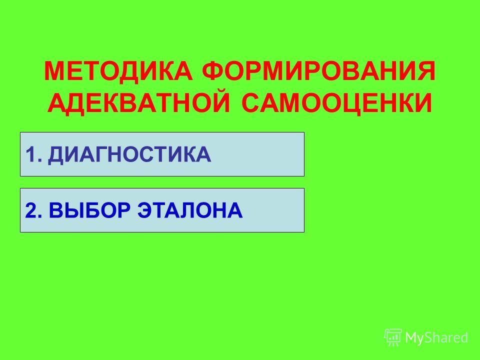 МЕТОДИКА ФОРМИРОВАНИЯ АДЕКВАТНОЙ САМООЦЕНКИ 2. ВЫБОР ЭТАЛОНА 1. ДИАГНОСТИКА
