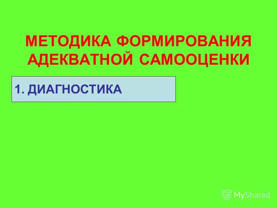 МЕТОДИКА ФОРМИРОВАНИЯ АДЕКВАТНОЙ САМООЦЕНКИ 1. ДИАГНОСТИКА