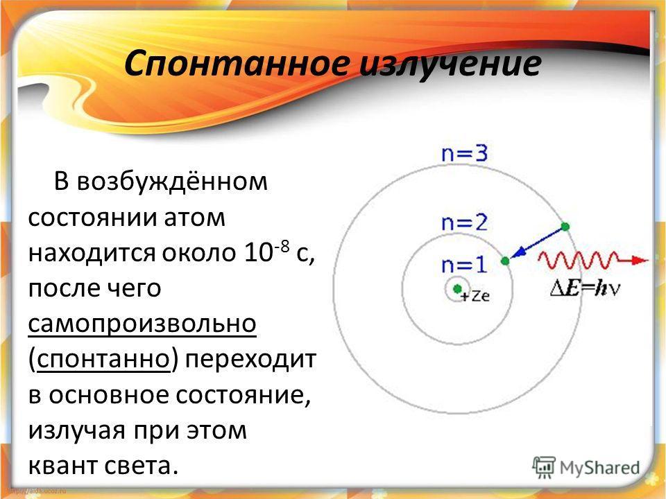 Спонтанное излучение В возбуждённом состоянии атом находится около 10 -8 с, после чего самопроизвольно (спонтанно) переходит в основное состояние, излучая при этом квант света.