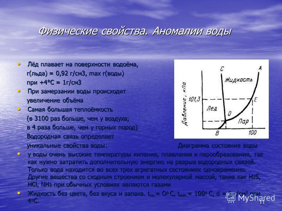 Физические свойства. Аномалии воды Физические свойства. Аномалии воды Лёд плавает на поверхности водоёма, Лёд плавает на поверхности водоёма, r(льда) = 0,92 г/см 3, max r(воды) r(льда) = 0,92 г/см 3, max r(воды) при +4°С = 1 г/см 3 при +4°С = 1 г/см
