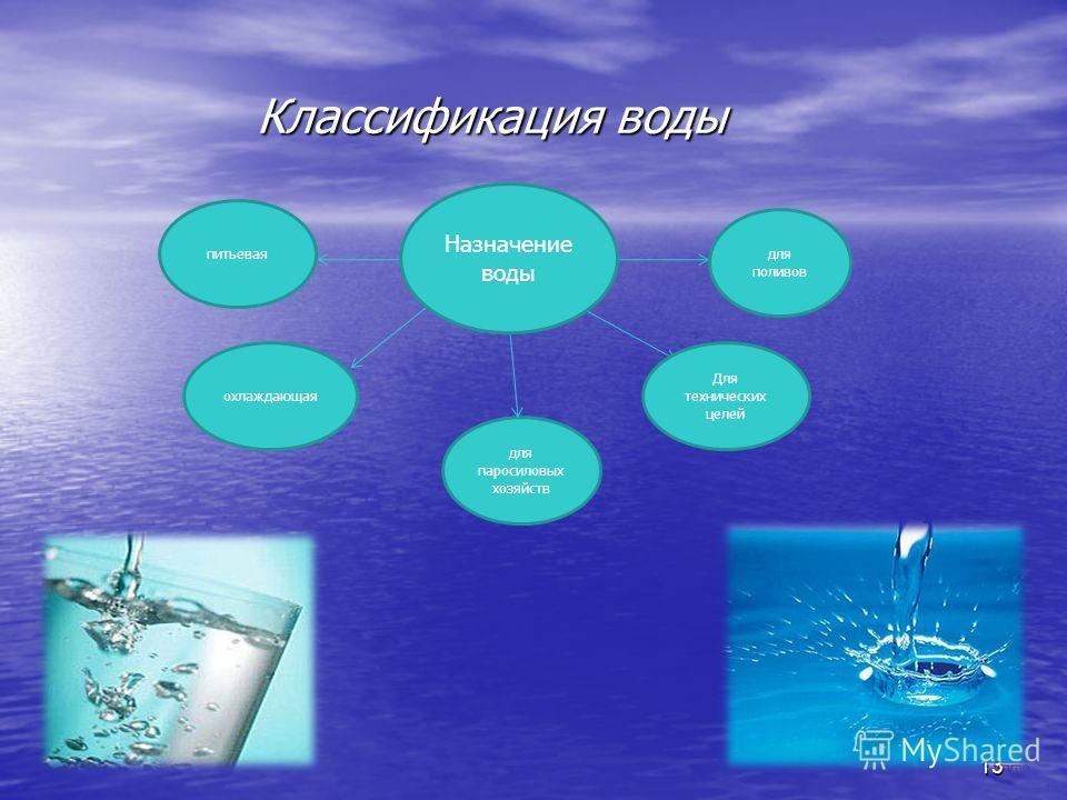 Классификация воды Классификация воды 13 питьевая охлаждающая для паросиловых хозяйств Для технических целей для поливов Назначение воды