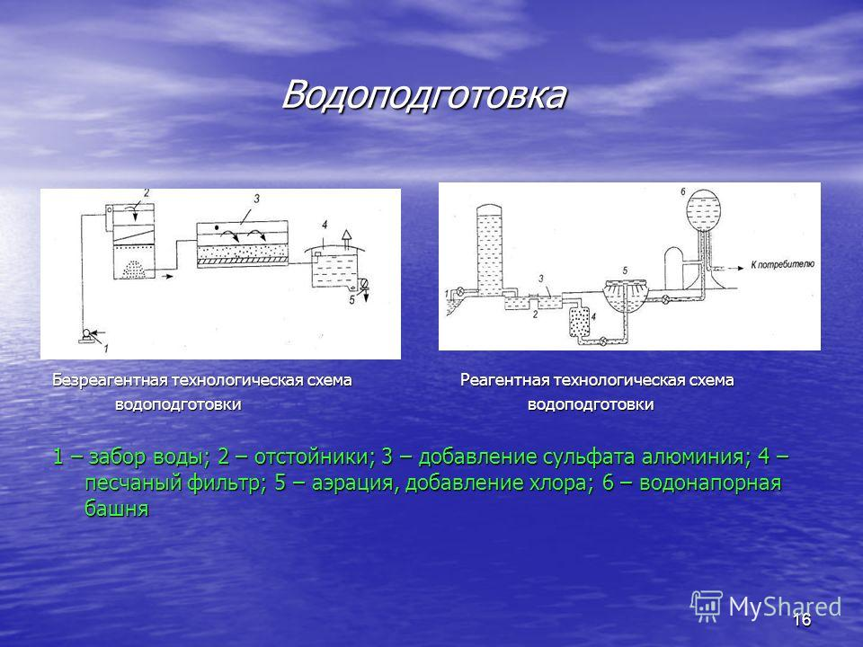 Водоподготовка Водоподготовка 16 Безреагентная технологическая схема Реагентная технологическая схема водоподготовки водоподготовки водоподготовки водоподготовки 1 – забор воды; 2 – отстойники; 3 – добавление сульфата алюминия; 4 – песчаный фильтр; 5