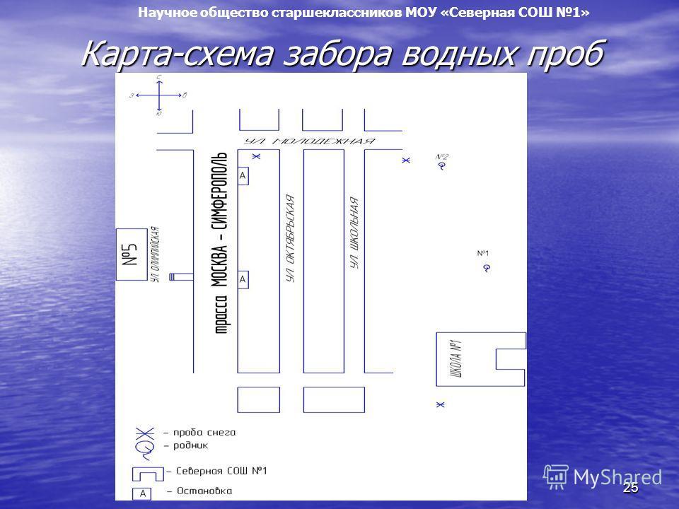25 Карта-схема забора водных проб Научное общество старшеклассников МОУ «Северная СОШ 1»