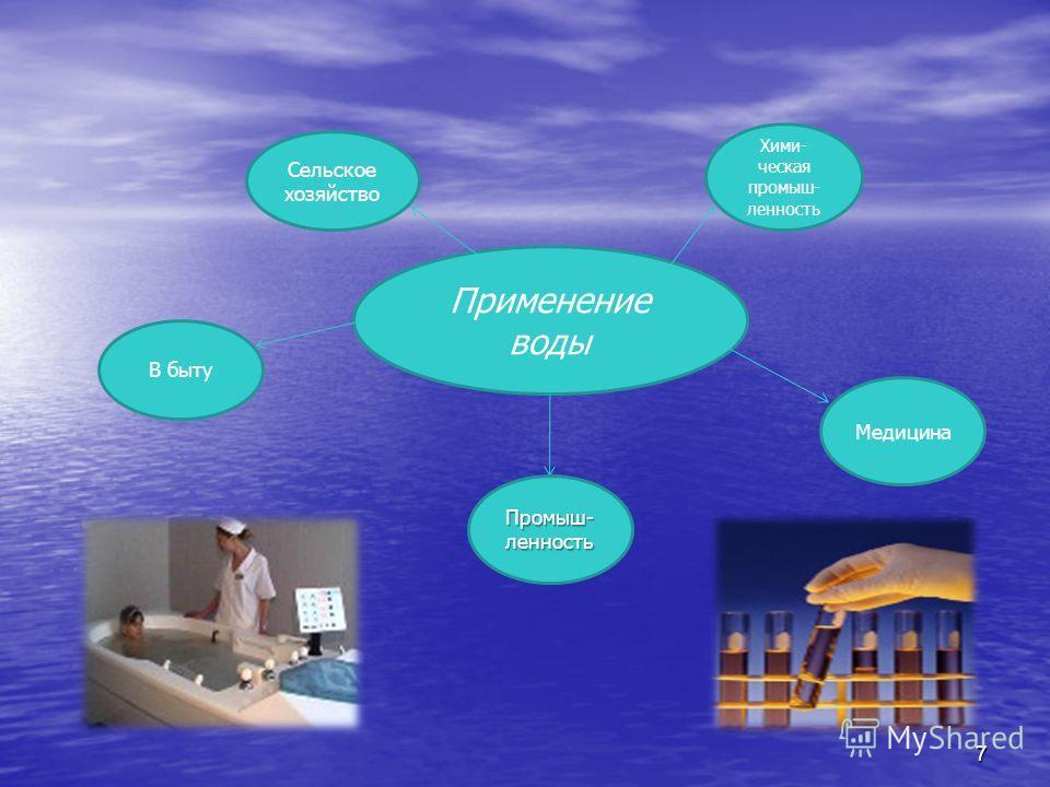 7 Применение воды Хими- ческая промышленность Медицина Сельское хозяйство В быту Промыш- ленность