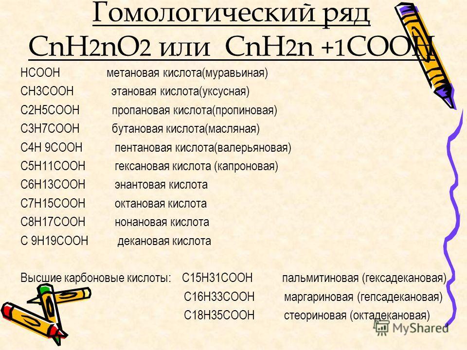 Гомологический ряд СnH 2 nO 2 или CnH 2 n +1 COOH HCOOH метановая кислота(муравьиная) CH3COOH этановая кислота(уксусная) C2H5COOH пропановая кислота(пропионовая) C3H7COOH бутановая кислота(масляная) C4H 9COOH пентановая кислота(валерьяновая) C5H11COO