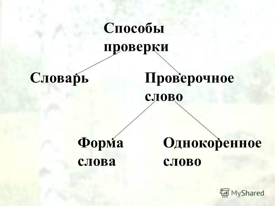 Способы проверки Словарь Проверочное слово Форма слова Однокоренное слово