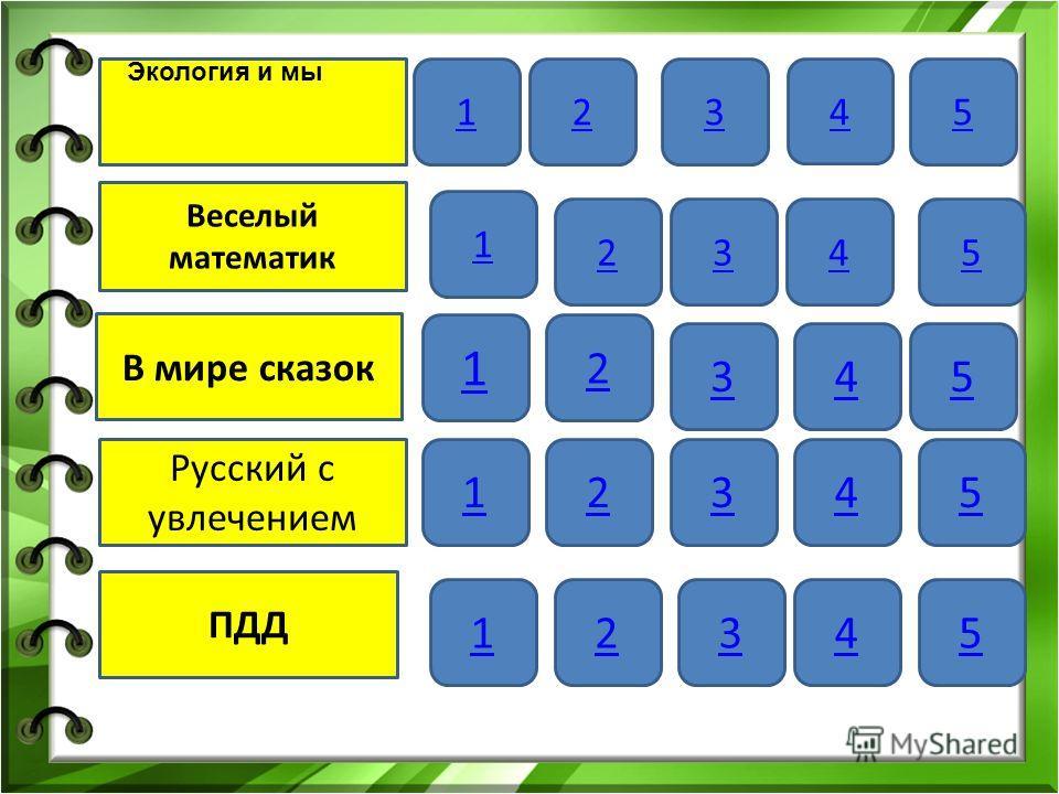 Веселый математик В мире сказок Русский с увлечением ПДД 1 54321 54321 4 5 345 2 345 123 1 2 Экология и мы