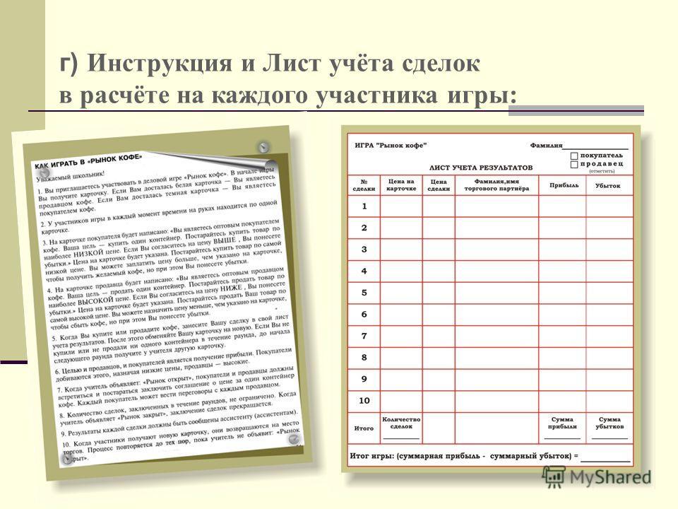 Богоева О.А. г) Инструкция и Лист учёта сделок в расчёте на каждого участника игры: