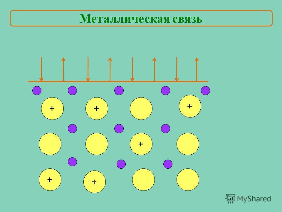 ++ + + + + Металлическая связь
