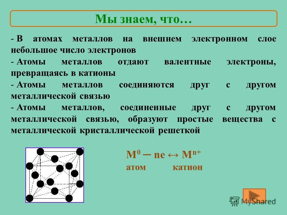 - В атомах металлов на внешнем электронном слое небольшое число электронов - Атомы металлов отдают валентные электроны, превращаясь в катионы - Атомы металлов соединяются друг с другом металлической связью - Атомы металлов, соединенные друг с другом