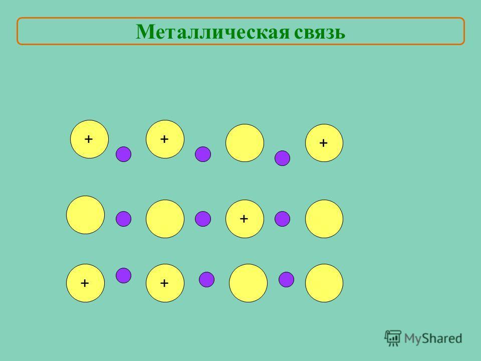 ++ + ++ + Металлическая связь