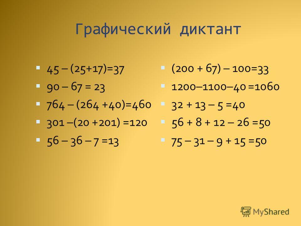 Графический диктант 45 – (25+17)=37 90 – 67 = 23 764 – (264 +40)=460 301 –(20 +201) =120 56 – 36 – 7 =13 (200 + 67) – 100=33 1200–1100–40 =1060 32 + 13 – 5 =40 56 + 8 + 12 – 26 =50 75 – 31 – 9 + 15 =50