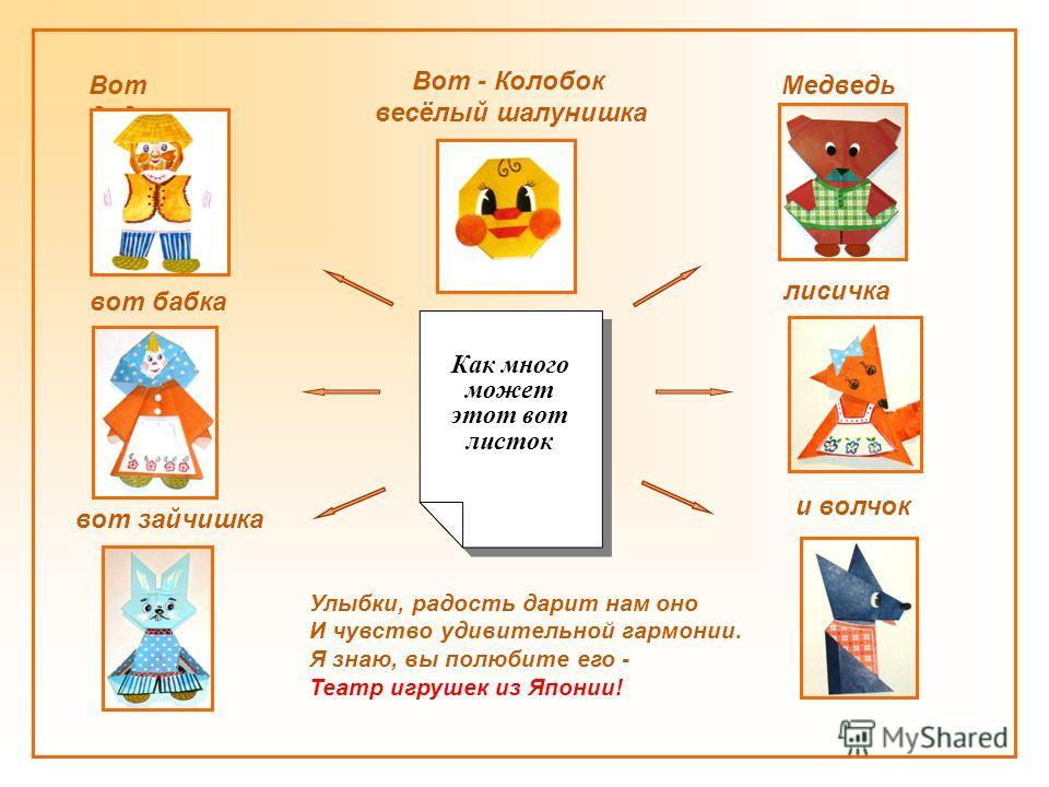 Как много может этот вот листок вот бабка Вот дед вот зайчишка Медведь лисичка и волчок Вот - Колобок весёлый шалунишка Улыбки, радость дарит нам оно И чувство удивительной гармонии. Я знаю, вы полюбите его - Театр игрушек из Японии!