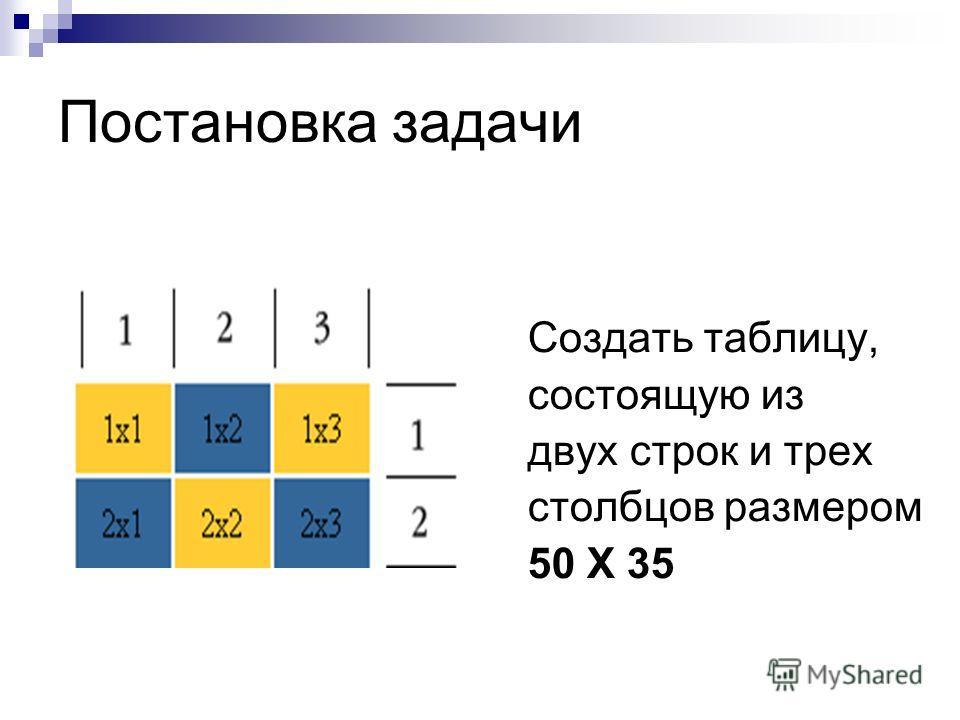 Постановка задачи Создать таблицу, состоящую из двух строк и трех столбцов размером 50 Х 35