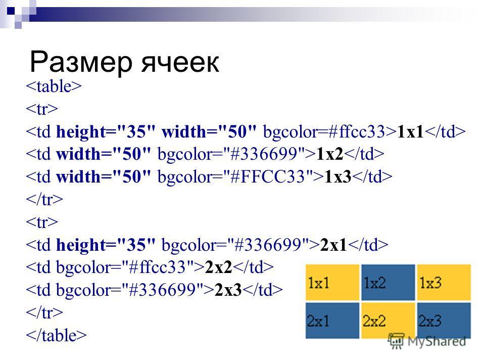 Размер ячеек 1x1 1x2 1x3 2x1 2x2 2x3