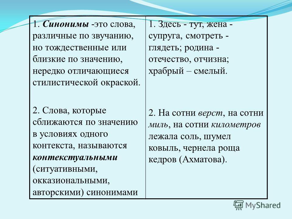 1. Синонимы -это слова, различные по звучанию, но тождественные или близкие по значению, нередко отличающиеся стилистической окраской. 2. Слова, которые сближаются по значению в условиях одного контекста, называются контекстуальными (ситуативными, ок