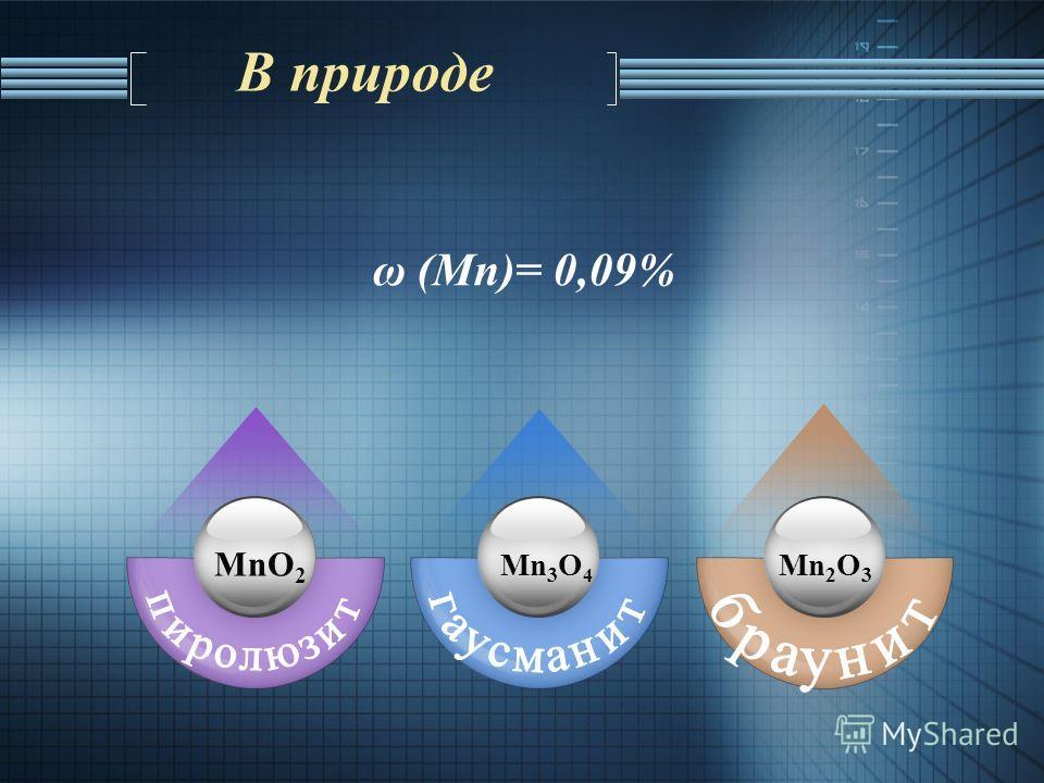 В природе ω (Mn)= 0,09% MnO 2 Mn 3 O 4 Mn 2 O 3