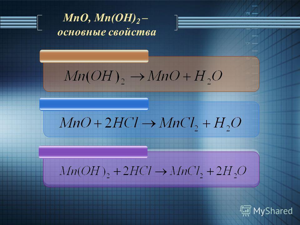 MnO, Мn(OH) 2 – основные свойства