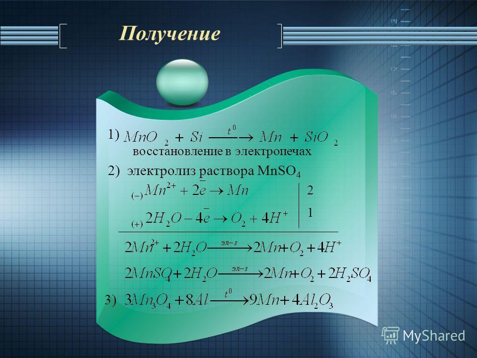 1) восстановление в электропечах 2) электролиз раствора MnSO 4 2 1 3) Получение