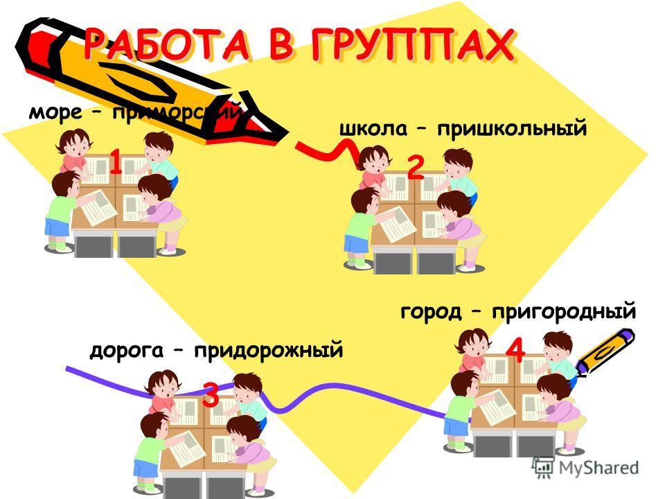 РАБОТА В ГРУППАХ море – приморский дорога – придорожный школа – пришкольный город – пригородный 1 2 3 4