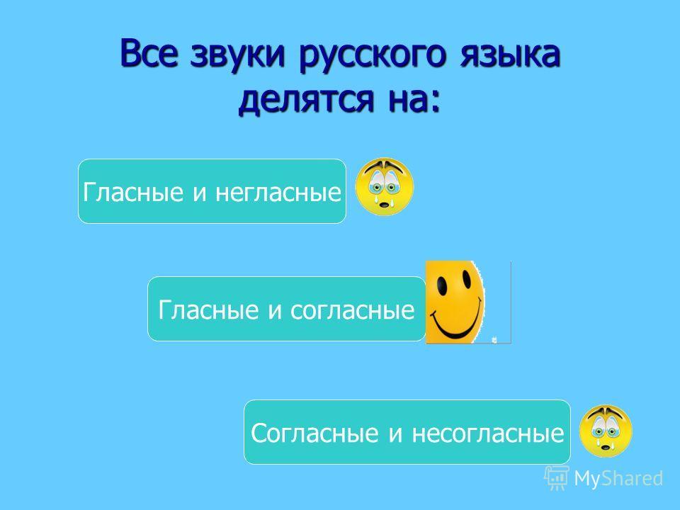 Все звуки русского языка делятся на: Гласные и негласные Гласные и согласные Согласные и несогласные