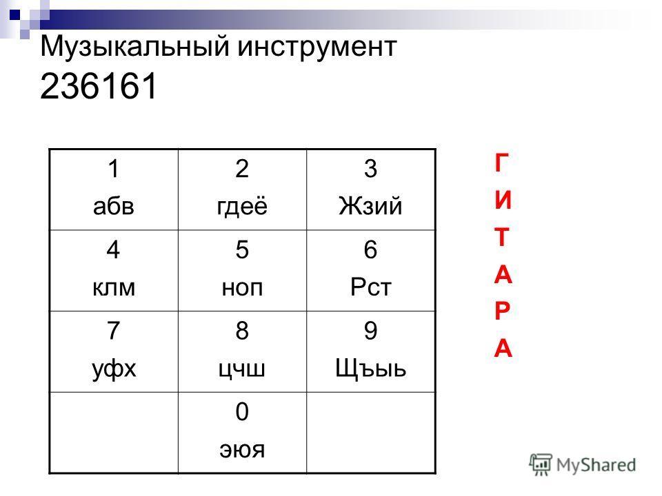 Музыкальный инструмент 236161 Г И Т А Р А 1 абв 2 гдеё 3 Жзий 4 клм 5 ноп 6 Рст 7 уфх 8 цчш 9 Щъыь 0 эюя
