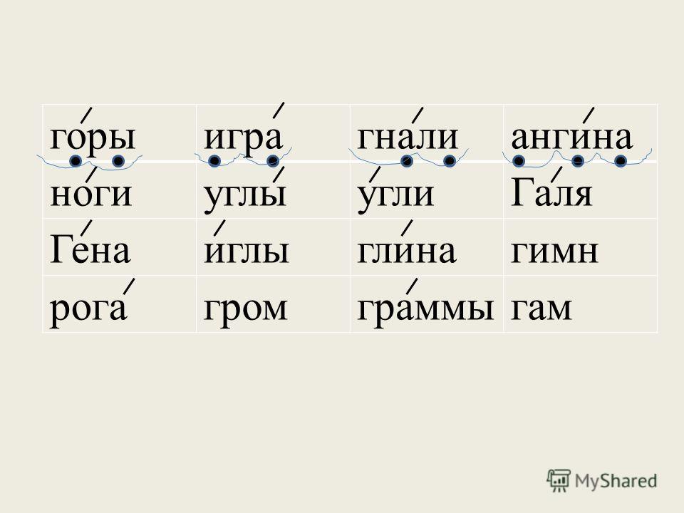 горыиграгналиангина ногиуглыугли Галя Генаиглыглинагимн рогагромграммыгам
