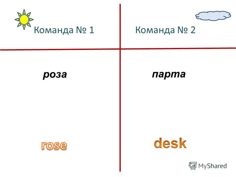 розапарта Команда 1Команда 2