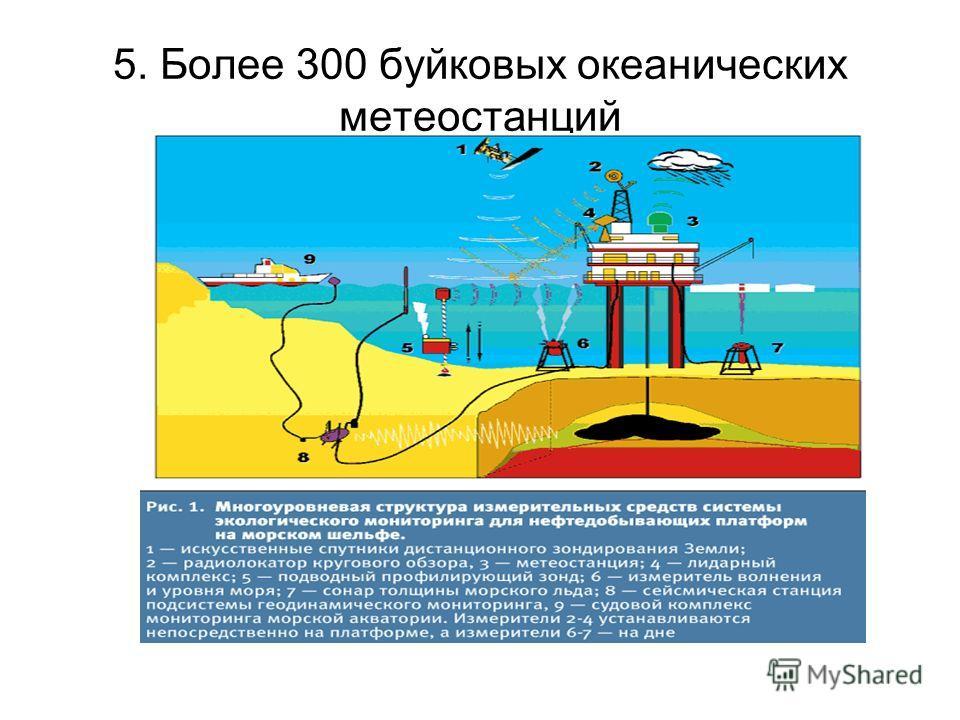 5. Более 300 буйковых океанических метеостанций