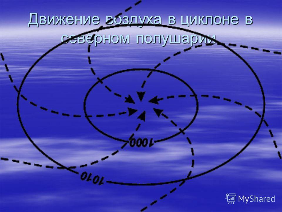 Движение воздуха в циклоне в северном полушарии.