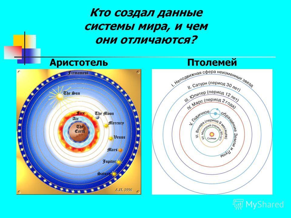 Аристотель Птолемей Кто создал данные системы мира, и чем они отличаются?