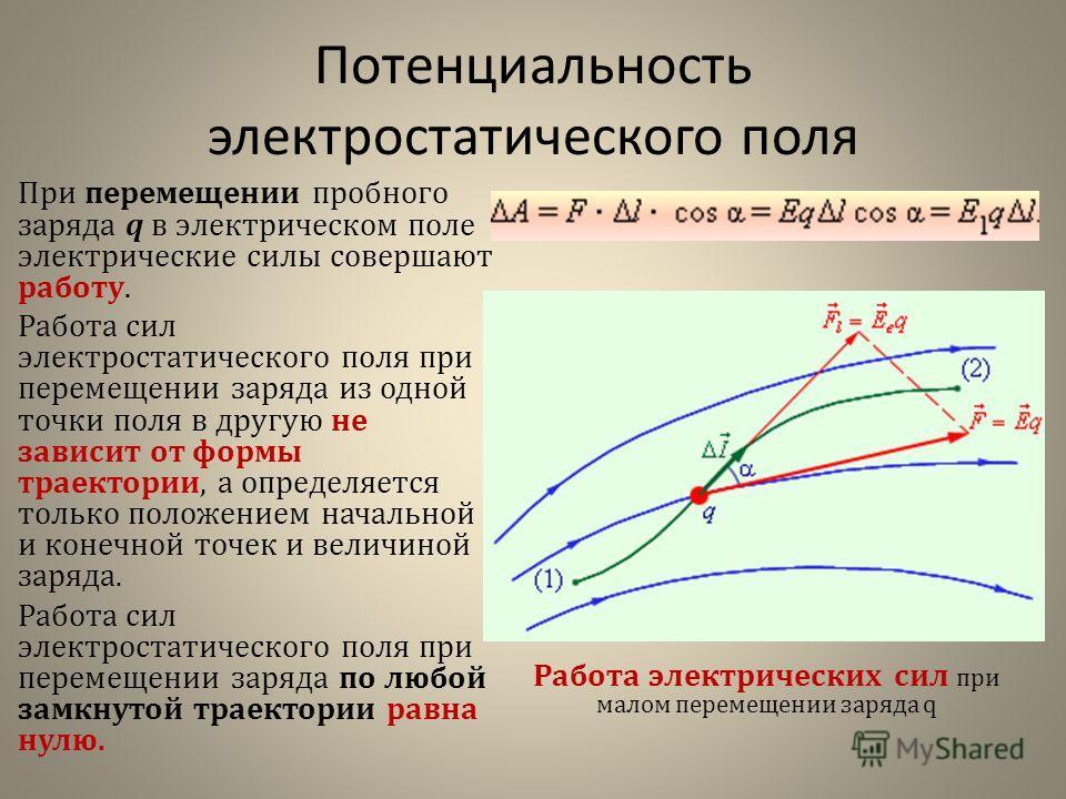 Потенциальность электростатического поля При перемещении пробного заряда q в электрическом поле электрические силы совершают работу. Работа сил электростатического поля при перемещении заряда из одной точки поля в другую не зависит от формы траектори