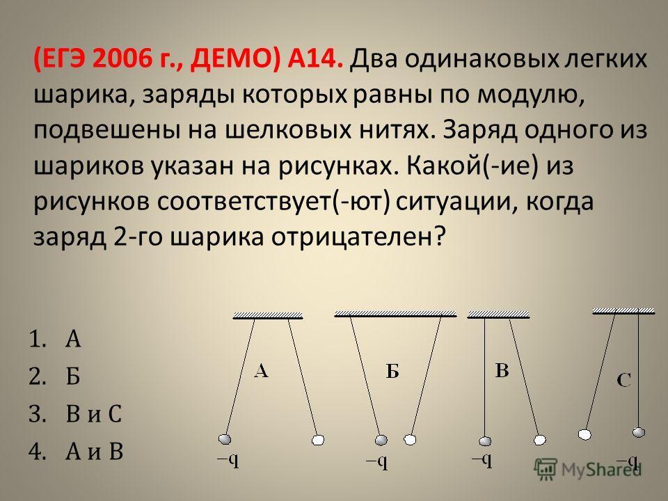 (ЕГЭ 2006 г., ДЕМО) А14. Два одинаковых легких шарика, заряды которых равны по модулю, подвешены на шелковых нитях. Заряд одного из шариков указан на рисунках. Какой(-ие) из рисунков соответствует(-ют) ситуации, когда заряд 2-го шарика отрицателен? 1