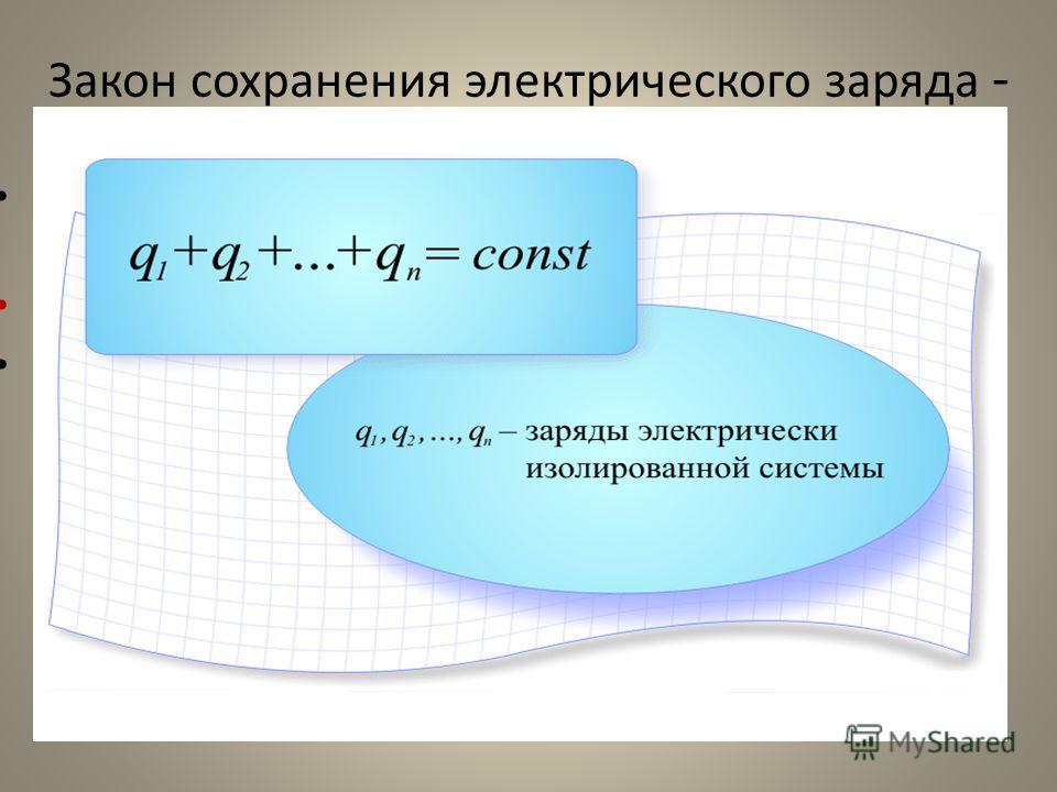 Закон сохранения электрического заряда - один из фундаментальных законов природы В изолированной системе алгебраическая сумма зарядов всех тел остается постоянной: q 1 + q 2 + q 3 +... +q n = const (в замкнутой системе тел не могут наблюдаться процес