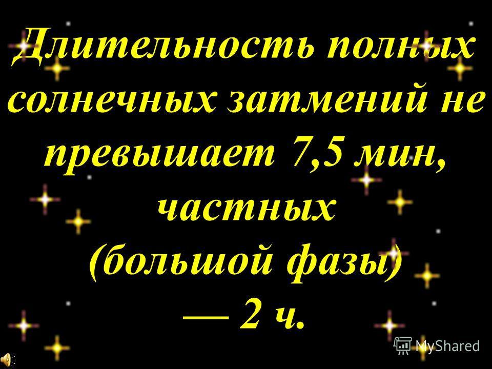 Длительность полных солнечных затмений не превышает 7,5 мин, частных (большой фазы) 2 ч.