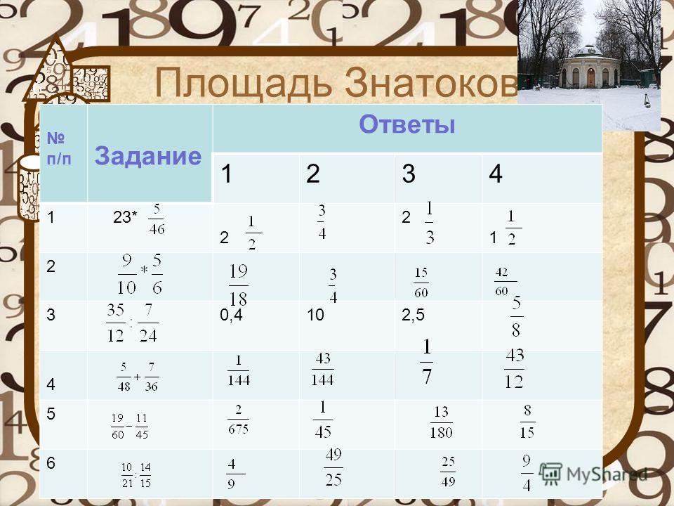 Площадь Знатоков п/п Задание Ответы 1234 1 23* 2 2 1 2 30,4102,5 4 5 6