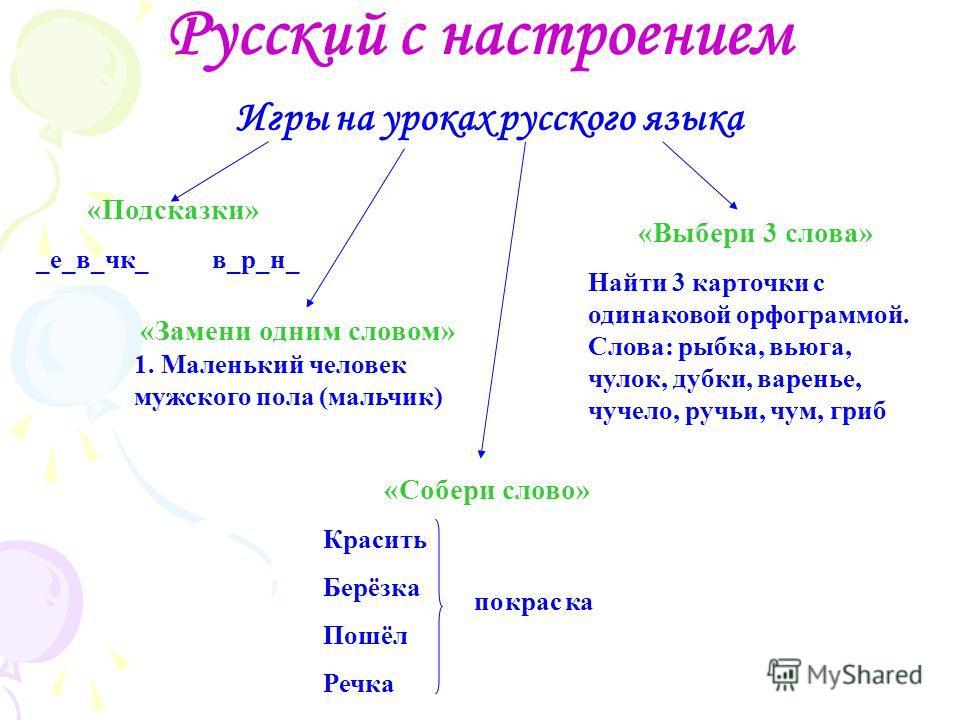 Русский с настроением Игры на уроках русского языка «Подсказки» _е_в_чк_ в_р_н_ «Замени одним словом» 1. Маленький человек мужского пола (мальчик) «Выбери 3 слова» Найти 3 карточки с одинаковой орфограммой. Слова: рыбка, вьюга, чулок, дубки, варенье,